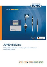 Brochure JUMO digiLine