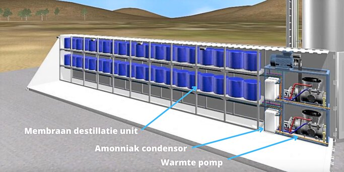 Cross-sectional overview of W2W Rainmaker unit